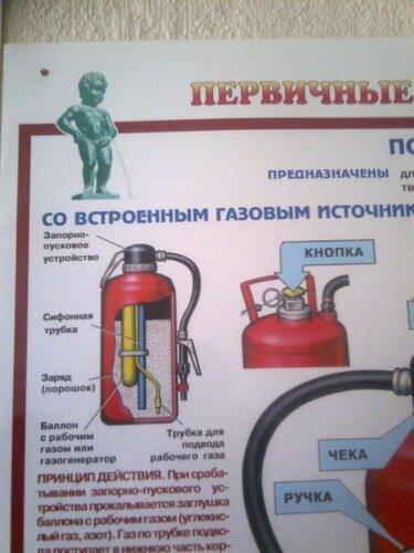 Тушить пожар подручными средствами