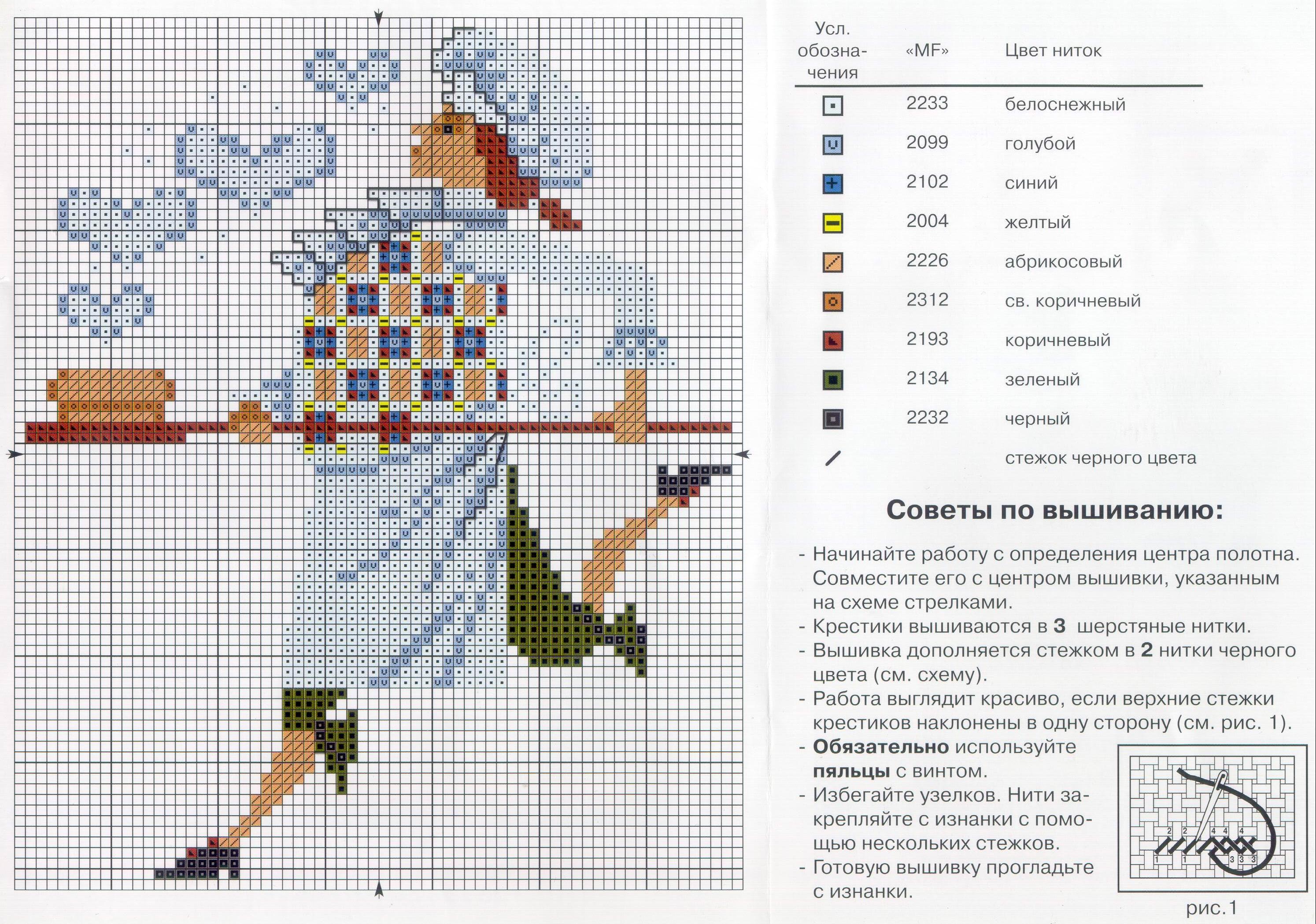 Solo patrones de punto de cruz 2 (pág. 3449)   Aprender manualidades ...