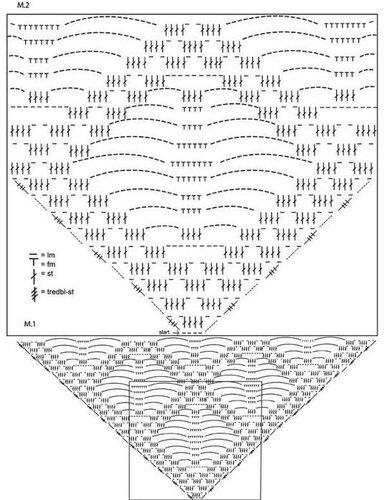 Как из одного прямоугольника связать пончо