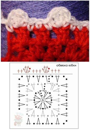 طريقة عمل فستان من الكروشيه بالصور 0_6f676_2a2f3b5d_L