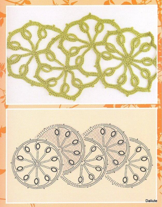 钩针基础:美丽的图案 - 荷塘秀色 - 茶之韵