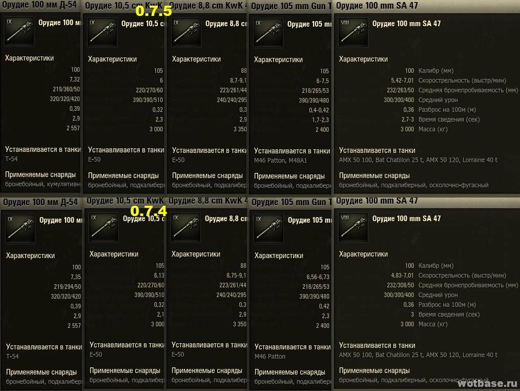 характеристики СТ9 в патче 0.7.5