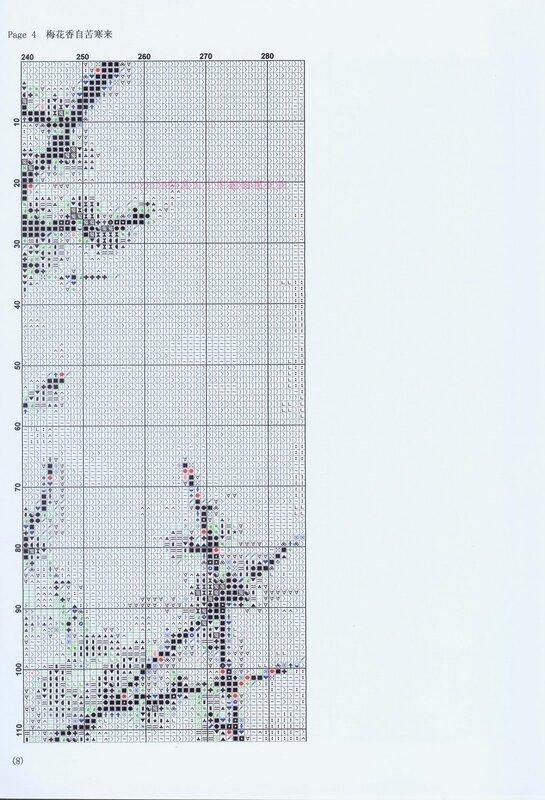 """Схема для вышивания """"Павлин """" ."""