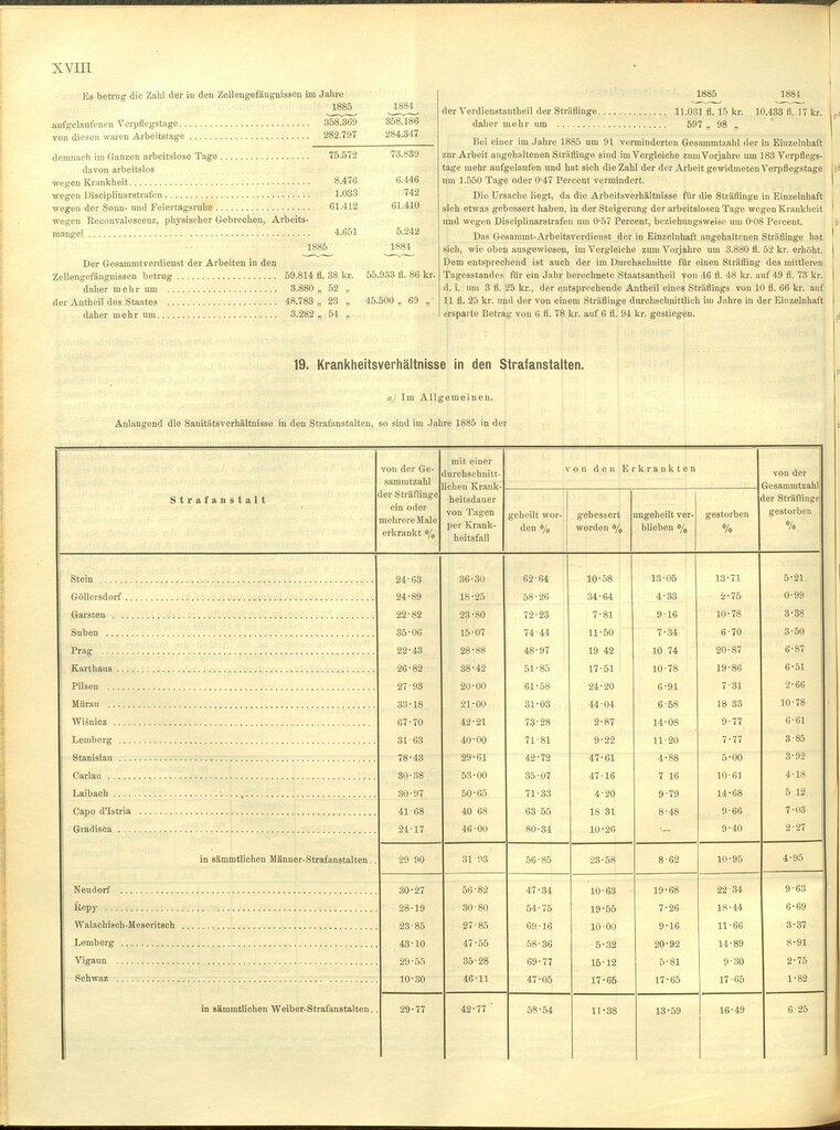 Санитарная статистика 1885.jpg