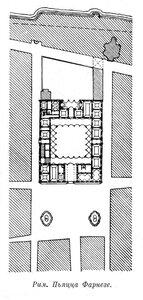 Пьяцца Фарнезе, Рим, план