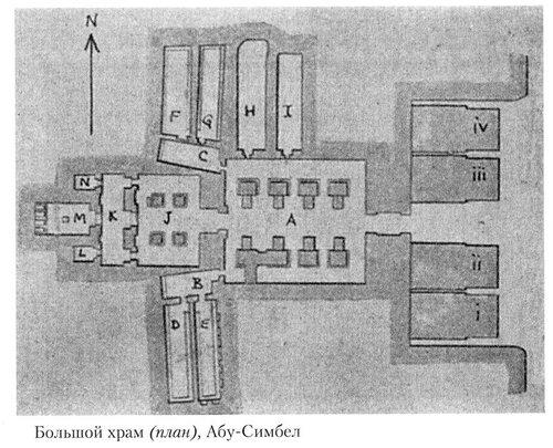 Большой храм в Абу-Симбел, план