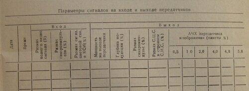 Требуется радиоинженер в Оренбурге - Страница 6 0_64b34_7105710b_L