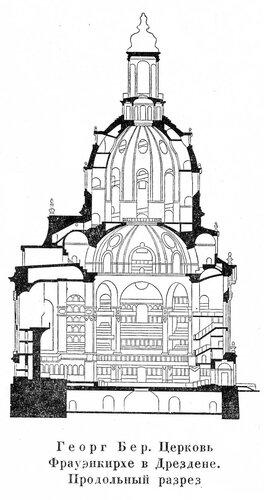 Церковь Фрауэнкирхе в Дрездене. Архитектор Георг Бер, разрез