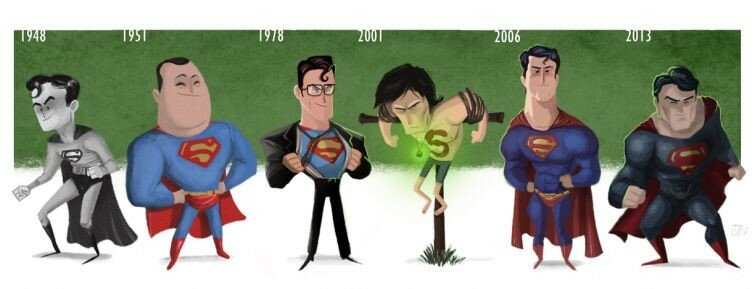Эволюция Супермена