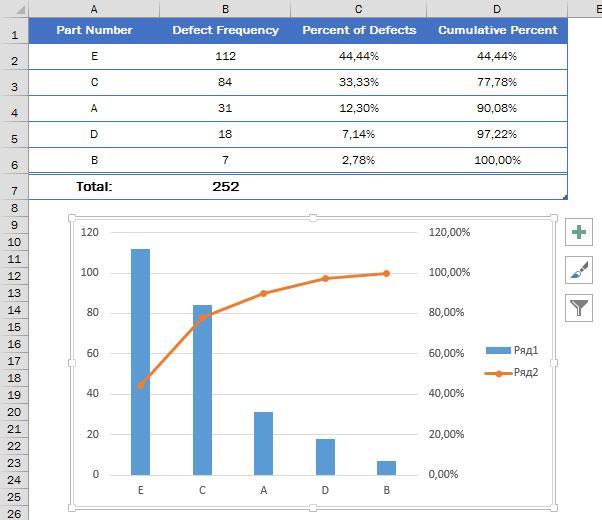 Рис. 6. Для отображения ряда данных Series2 выбран другой тип диаграммы — Line with Markers (График с маркерами)