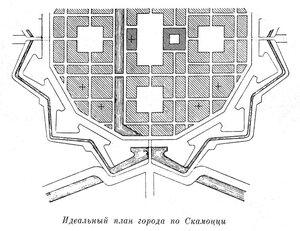 Идеальный город Скамоцци, план