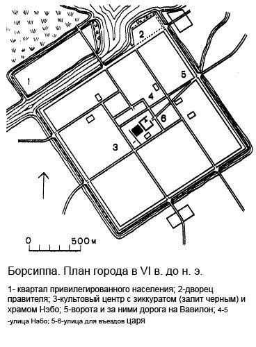Борсиппа (Рог моря), генплан