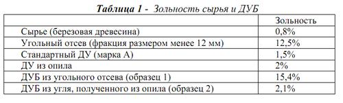 http://img-fotki.yandex.ru/get/5707/esolvik.e/0_6ef80_f0816063_L.jpg