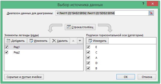 Рис. 10. Диалоговое окно Edit Data Source (Выбор источника данных)
