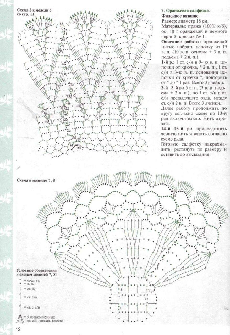 Вязаная юбка в пол крючком схемы и описание