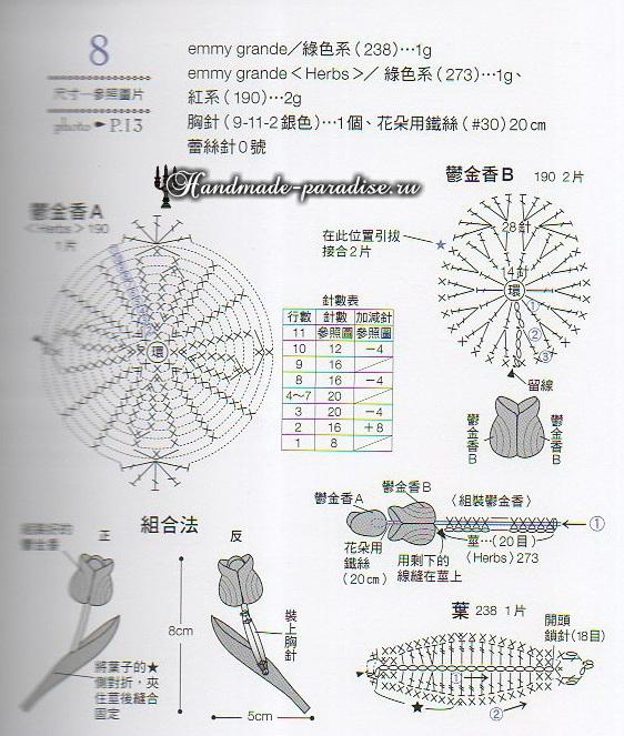 Миниатюрные тюльпаны и ромашки крючком (2)