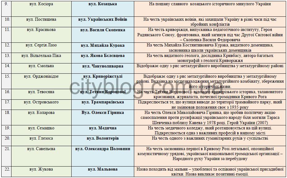 05. Дзержинский район-05-2~dekomun_014