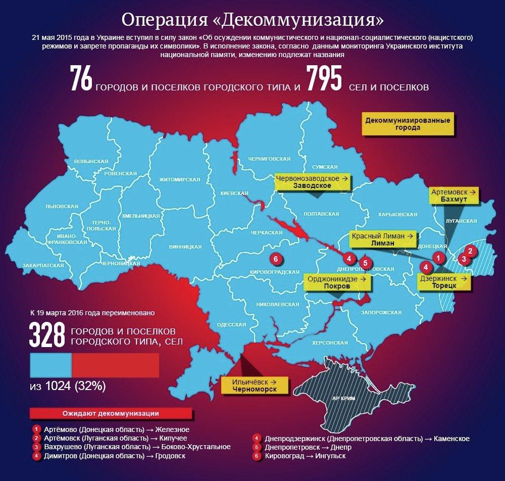 Декоммунизация украинских городов