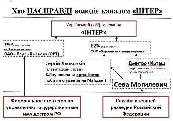 Из-за георгиевских ленточек в Киеве произошли стычки - Цензор.НЕТ 2188