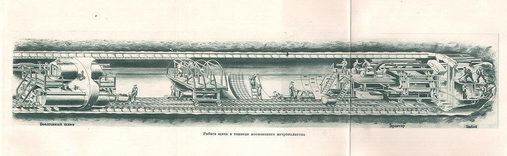 Работа щита в тоннеле