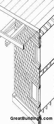 Дом Гембл, конструктивный узел