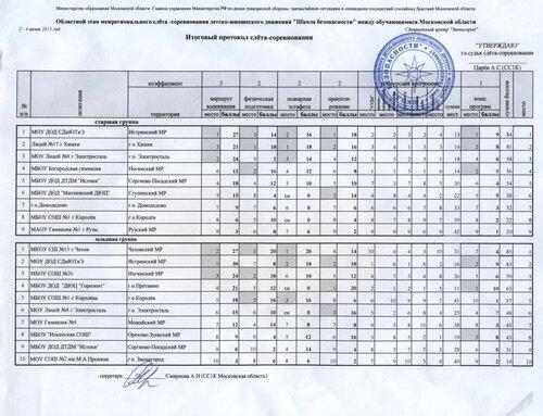 шб 2015 Звенигород.jpg