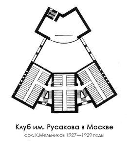 Клуб им. Русакова в Москве, план, архитектор Константин Мельников