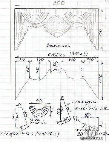 Пошив штор на кухню мастер класс выкройки