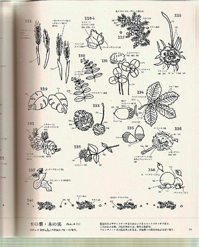 Схема для вышивки листьев клевера, дуба, каштана и ели.  Вышивки грибов, шишек, колосков, каштанов и желудей.