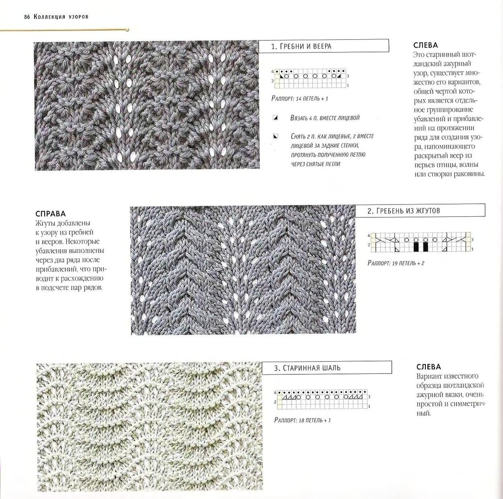 Планета Вязания  Ажурные узоры спицами Подборка узоров