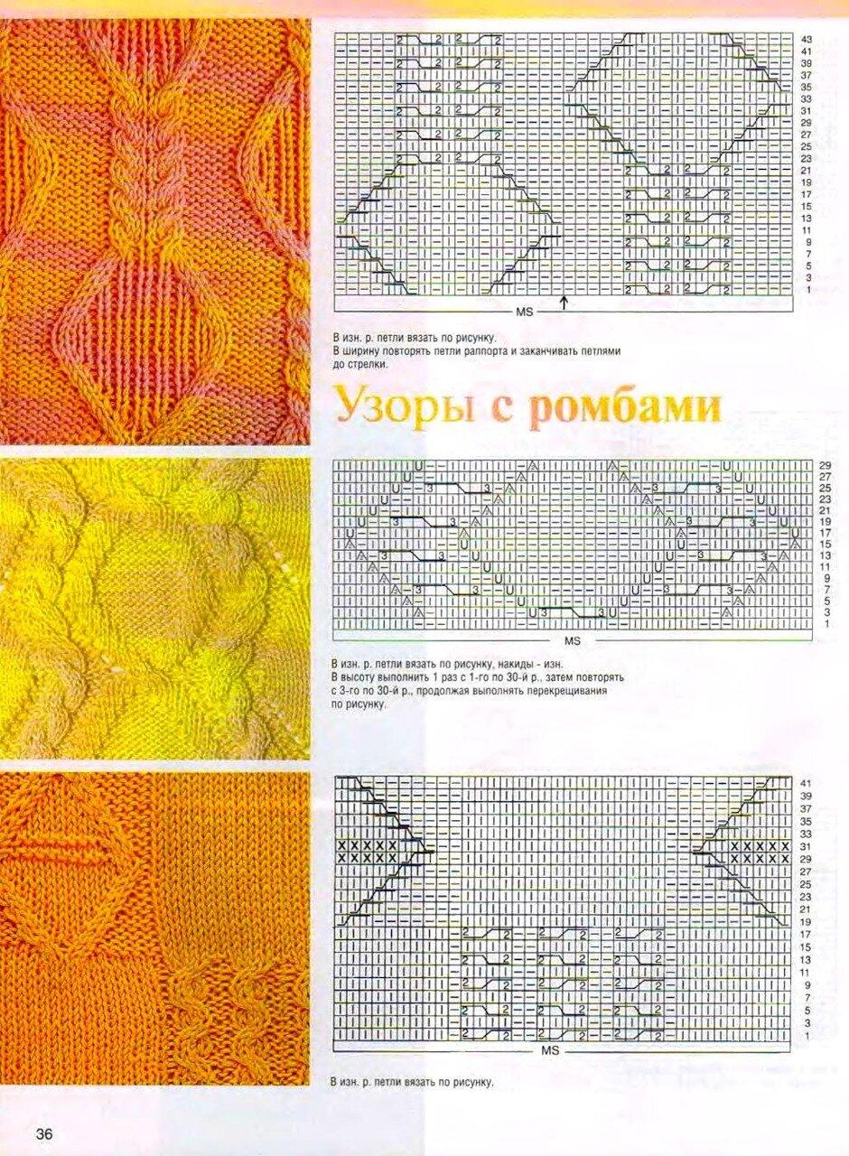 Узор ромбы спицами схемы и описание фото
