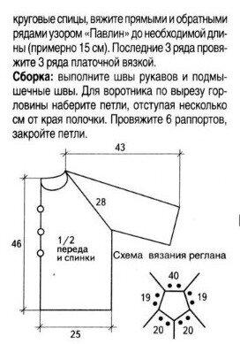 описание и схема вязания жакета спицами