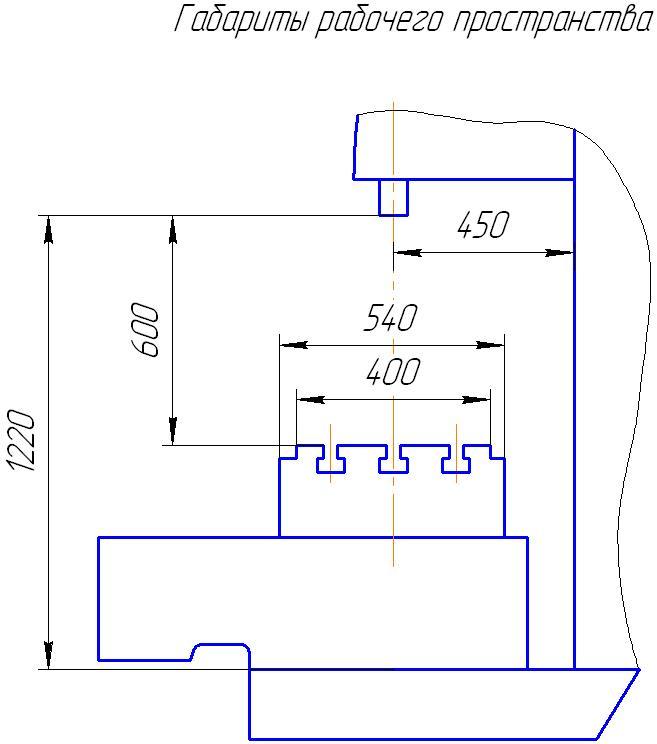 Габариты рабочего пространства станка 2Р135Ф2
