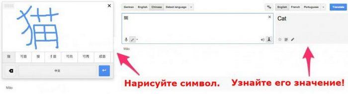 Google Translate в ручном режиме. Оказывается, что в Google Translate есть
