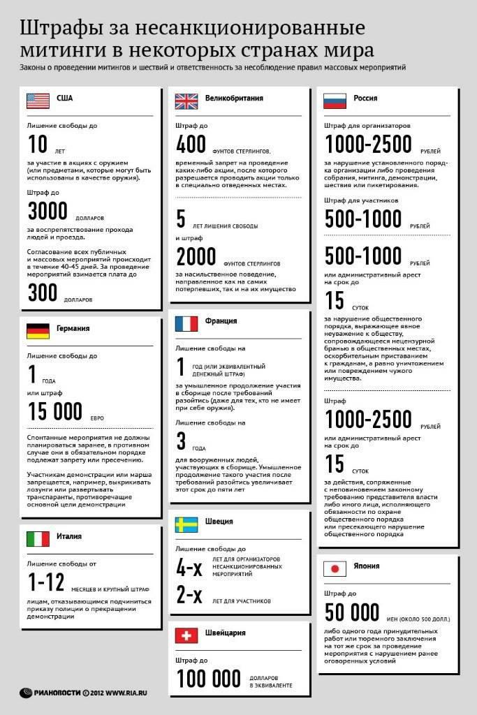"""Ответ про """"коррупцию"""" Медведева"""