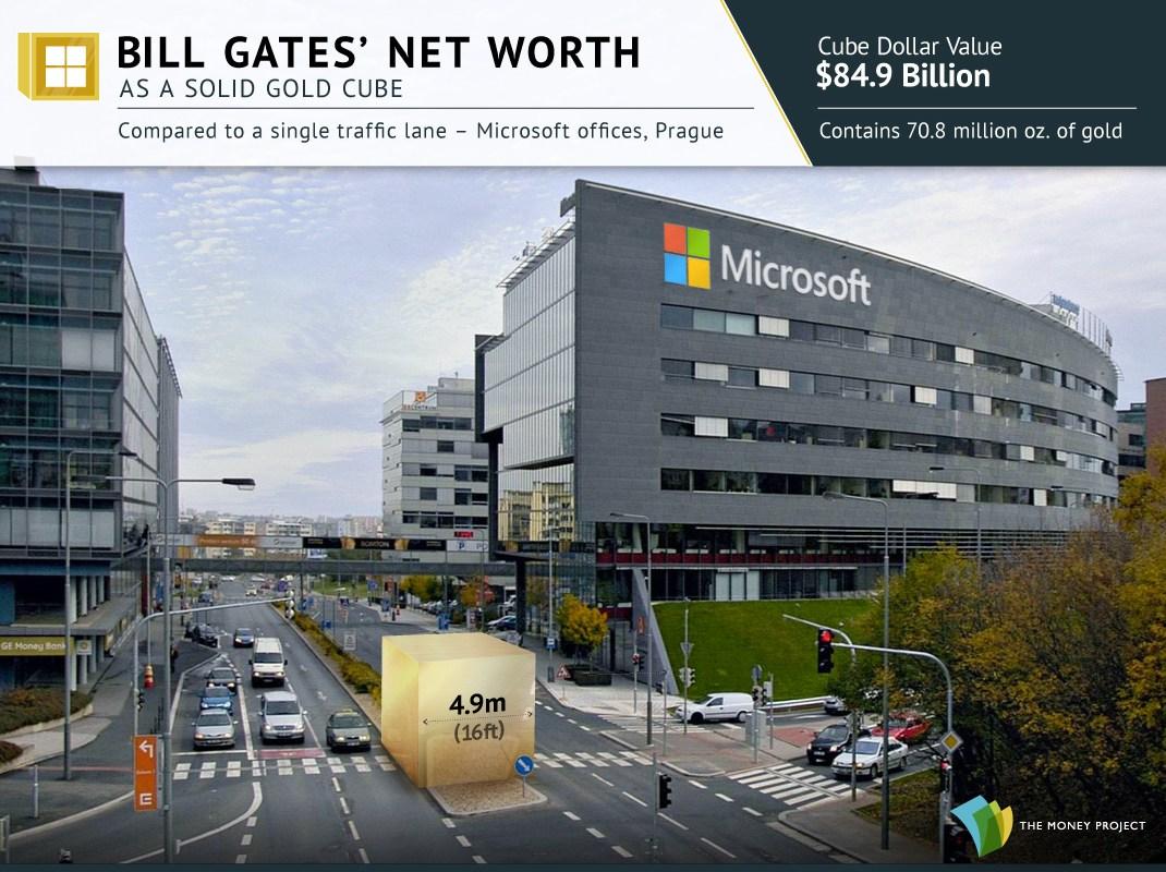 6-gold-cubes-gates.jpg