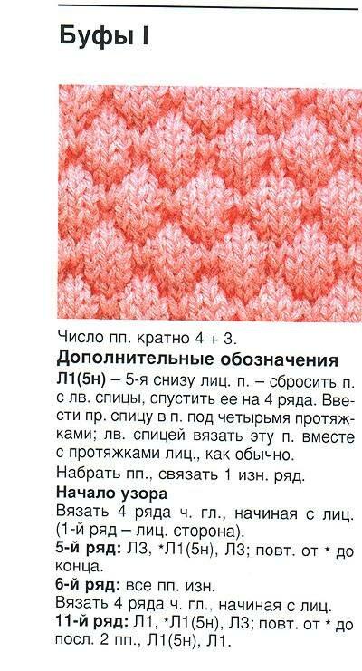 Узор для вязания спицами малинка схема