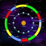 Астрологическая консультация