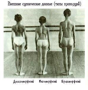 Правила приема в балетные школы