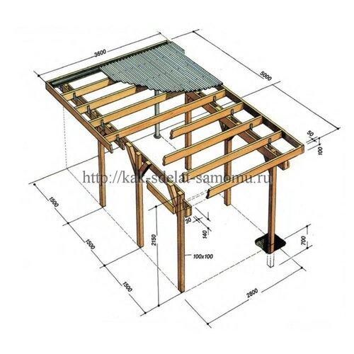 Примерный чертеж каркаса навеса.  Перед началом строительства выберите место.  Оно должно быть ровным.