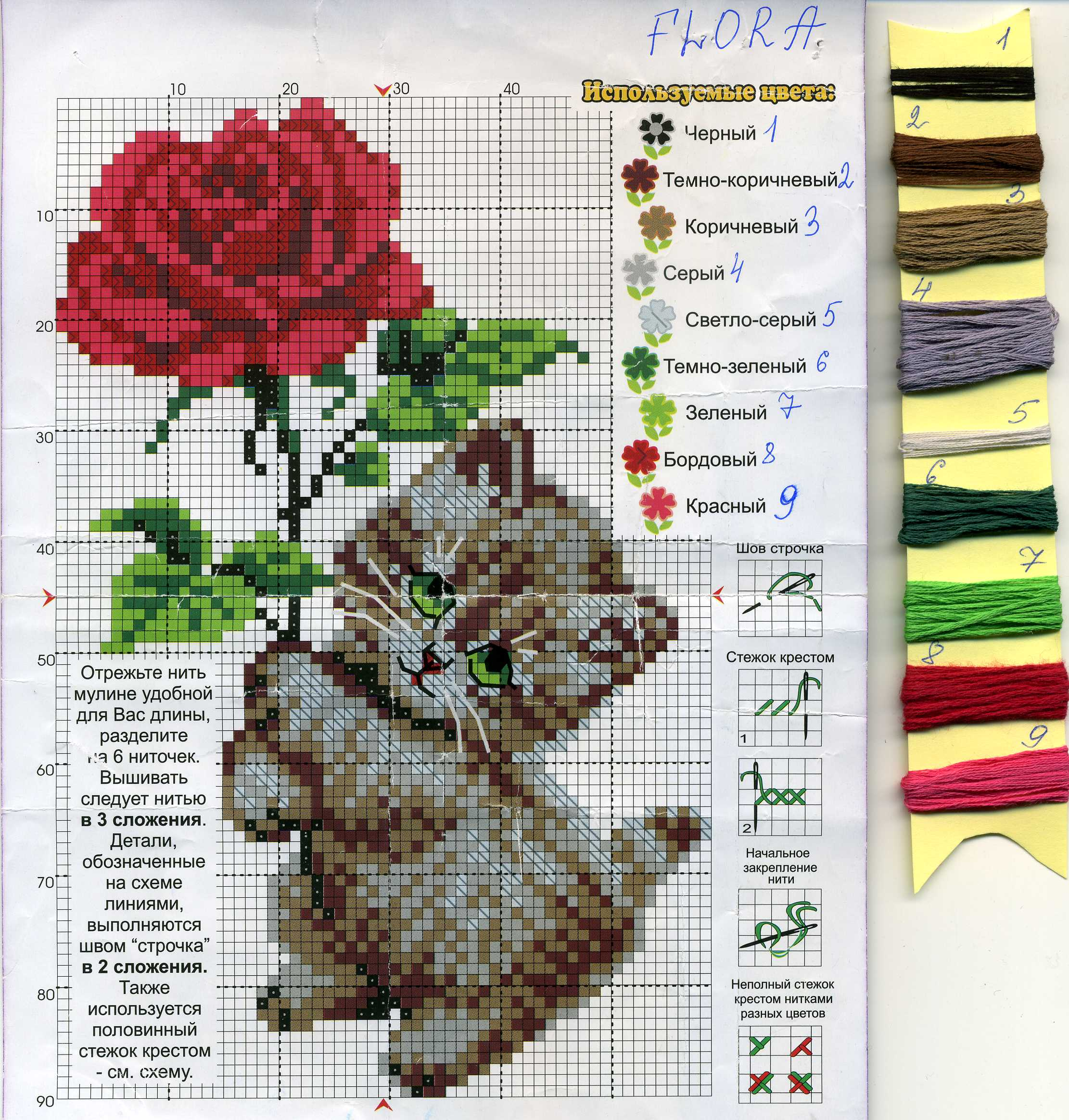 Рисунок на ткани Абрис-Арт (схемы для вышивки на холсте) купить 45