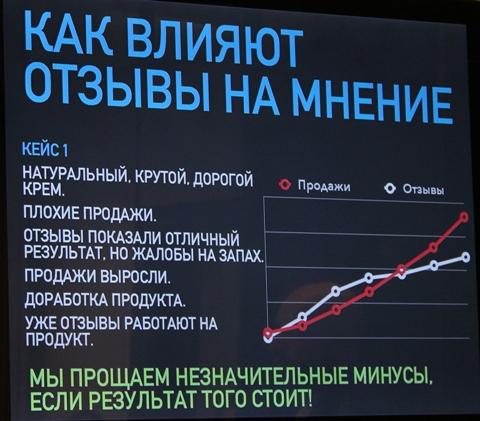 Кирилл Сербин «Интернет-семплинг как получение контента для бренда»