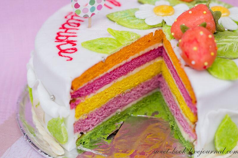 Торт полосатик рецепт фото