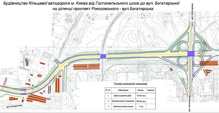 Киевское метро :: Просмотр