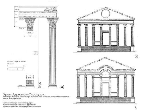 Храм Адриана в Сиракузах, фасады и ордер
