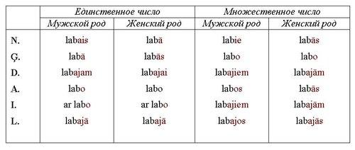 http://img-fotki.yandex.ru/get/5804/anton-liliya.8/0_581d3_97049ecf_L.jpg