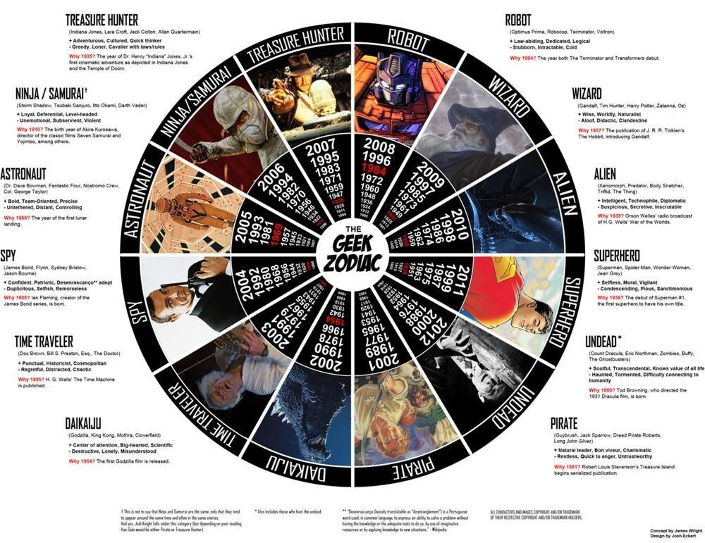 seksualnaya-astrologiya-kartinki
