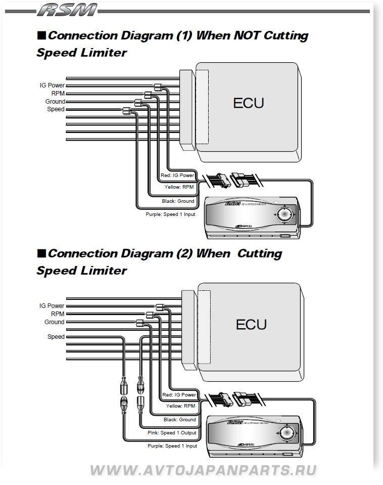 ecu 00) automotive ecu specialists, tests, repairs  wiring loom renault clio  loom problems  find tail lights vast selection plug play 3 16v, engine ecu,