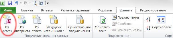 Рис. 7.19. Щелкните на кнопке Из Access, чтобы получить данные из базы данных Access
