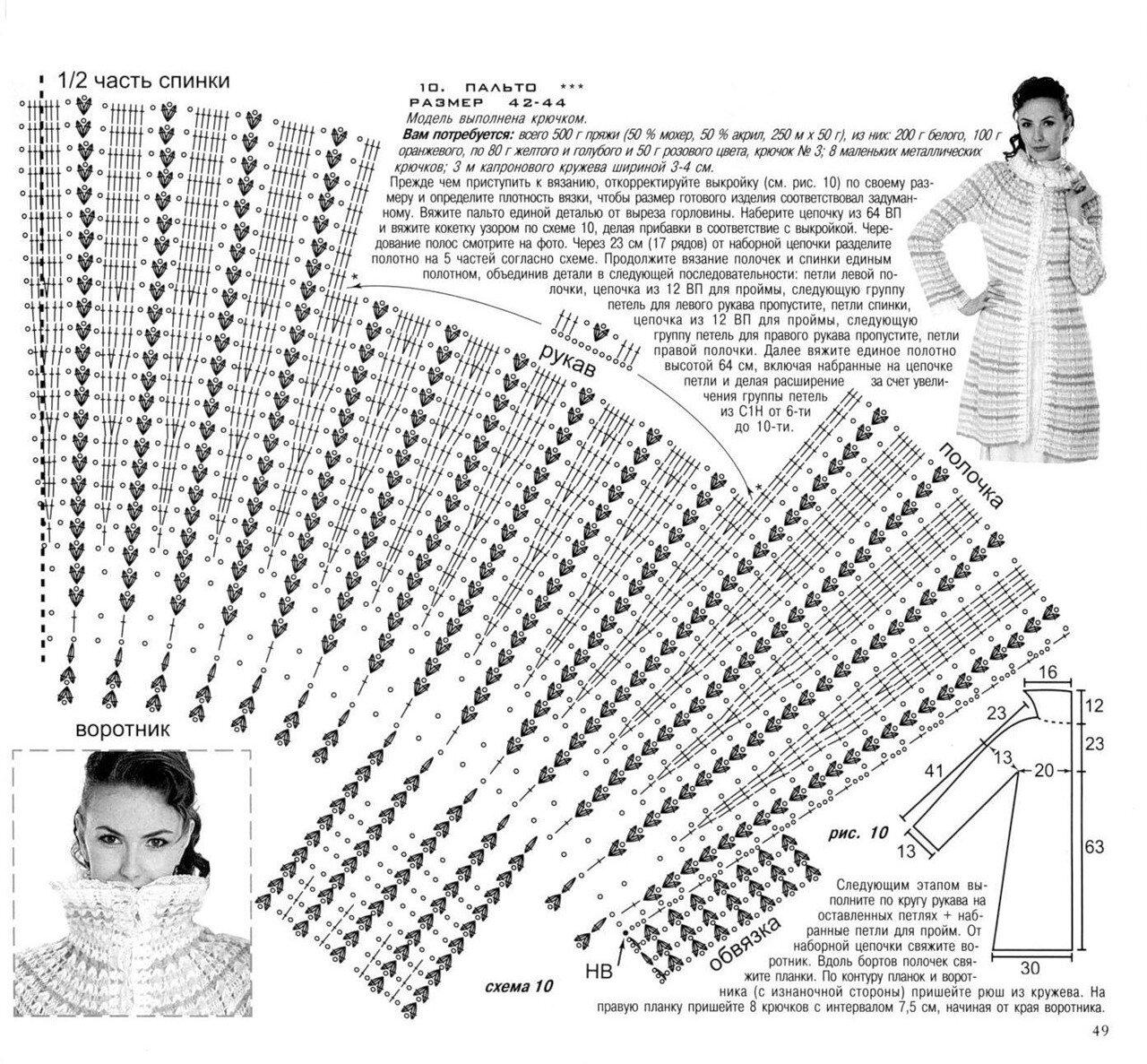 Вязаное пальто крючком схема и